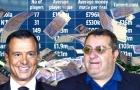 6 siêu cò khuynh đảo TTCN: Raiola và Mendes thua trùm đại diện cho 2 sao Chelsea