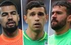 7 thủ thành đáng xem nhất Premier League mùa tới