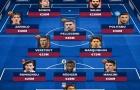 Đội hình AS Roma nếu không bán trụ cột: Salah và kẻ sánh ngang Ronaldo