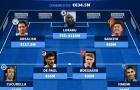 Đội hình 11 phi vụ đắt nhất hè 2021: Kẻ sớm thay thế Saul, 3 tân binh Arsenal
