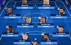 Đội hình đắt giá nhất Champions League