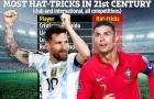 5 cầu thủ ghi nhiều hattrick nhất thế kỷ 21: Số 1 không ai khác