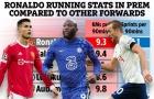 Tất cả đã sai lầm về Cristiano Ronaldo