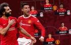 Đội hình kết hợp M.U - Liverpool xuất sắc nhất Premier League: Không Van Dijk