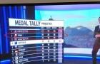 Truyền hình Australia nhầm cờ Trung Quốc với nước khác