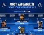 Đội hình ngoài Big 6 Premier League tổng giá trị 515 triệu euro: Gà nhà Chelsea đánh mất