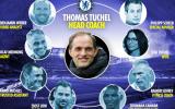 Tuchel dẫn dắt Chelsea với 8 cộng sự không thể thiếu