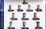 ĐHTB Ngoại hạng Anh mùa 2020/21 của Gary Neville: 4 sao MU góp mặt