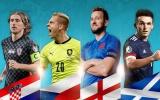Hạ màn bảng D: Anh đợi Pháp-Đức-BĐN; Croatia chờ bảng E; CH Czech nguy cơ thành rổ đựng bóng