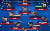 Công bố Sancho, đội hình trong mơ của Man Utd mùa tới ra sao?