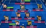 Messi rời đi, đội hình Barca mùa tới thay đổi ra sao?
