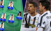 ĐHTB lượt 6 vòng bảng Champions League: Bộ ba nguyên tử N-R-M