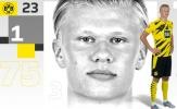 10 con số qua 1 năm Haaland khoác áo Dortmund: Hiệu suất kỷ lục