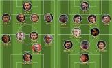 So sánh đội hình Man Utd mùa 2012/13 với Man Utd hiện tại