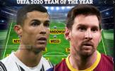 ĐHTB bóng đá châu Âu 2020: Bayern áp đảo, NHA chỉ góp 2 cái tên