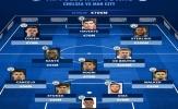 Đội hình ngôi sao Chelsea và Man City đắt giá nhất do NHM bình chọn