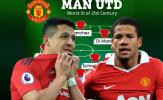 Đội hình với 11 hợp đồng tồi tệ nhất thế kỷ 21 của Man Utd