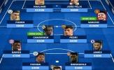 Đội hình U21 đắt giá nhất: Đôi cánh nhà Manchester, trung phong vạn người mê