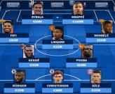 Đội hình những ngôi sao hết hạn hợp đồng vào năm 2022: Man Utd có hai cái tên