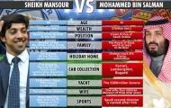 Góc so sánh: Thái tử Bin Salaman với ông chủ Man City, Mansour