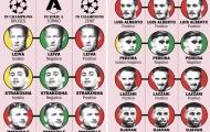 SỐC! Để 2 cầu thủ nhiễm COVID-19 vào sân, Serie A nguy cơ 'toang mạnh'