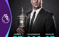 Phil Foden và 10 'Cầu thủ trẻ xuất sắc nhất năm' gần đây