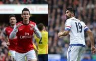 Những điểm nóng trong cuộc đại chiến Chelsea – Arsenal