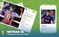 """Điểm tin hậu trường 19/09: Lộ diện ngôi sao """"soán ngôi"""" Ronaldo trên Instagram"""