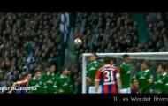 10 bàn thắng đỉnh nhất của David Alaba