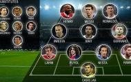 Đội hình hoàn hảo của UEFA: Gerrard là người Anh duy nhất, Zidane đánh bóng ghế dự bị