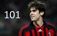 101 bàn thắng của Ricardo Kaka cho AC Milan