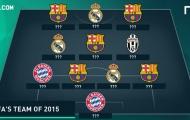 Đội hình tiêu biểu UEFA 2015: Barca + Real = 8/11