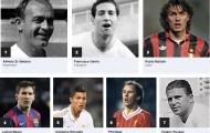 Messi, Ronaldo lọt top 10 cầu thủ vĩ đại nhất Cúp C1/Champions League