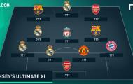 Đội hình trong mơ của Aaron Ramsey: Gọi tên Ronaldo & Messi