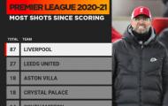 Hàng công Liverpool vô hại thế nào thời gian qua?