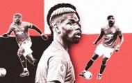 Cập nhật tương lai Pogba tại Man Utd