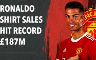 Chưa cần ra sân, Ronaldo đã lập kỷ lục chưa từng có cho M.U