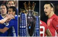 MU, Chelsea và các đại gia Premier League chi bao nhiêu tiền bôi trơn chuyển nhượng