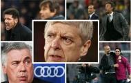 Bất ngờ với ứng viên thay HLV Wenger: Không Simeone cũng chẳng Allegri
