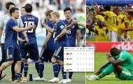 Vì sao bằng điểm, bằng hiệu số Nhật Bản nhưng Senegal bị loại?