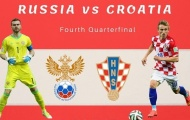 Nga vs Croatia: Cuộc nội chiến Đông Âu