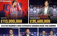 Atletico đã vung hơn 230 triệu bảng phản kích Real và Barca như thế nào?