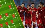 Đội hình ra sân U22 Việt Nam đấu U22 Trung Quốc: Thủ thành quốc dân, Quái kiệt Viettel