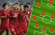 Đội hình ra sân U22 Việt Nam đấu Brunei: 'Văn Lâm đệ nhị', Quái kiệt Viettel