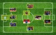 Đội hình kết hợp Inter - Milan: Lukaku hay Ibrahimovic?