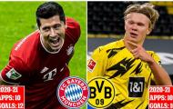 Lewandowski vs Haaland: Ai hay hơn ai?