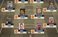 Nhìn lại siêu đội hình Man Utd trong trận chung kết Champions League 2007/08