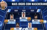 Từ Pique đến Messi: Đội hình 11 ngôi sao từng gắn bó với Mascherano
