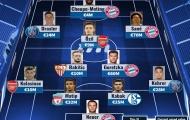 Siêu đội hình Schalke nếu không bán trụ cột: 'Kẻ thất sủng Arsenal' và 'Người nhện' nước Đức