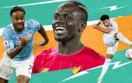 Top 10 cầu thủ chạy cánh xuất sắc nhất thế giới năm 2020: Số 1 quá rõ